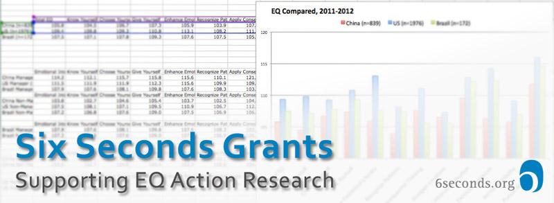 grants-eq-research
