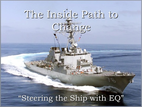 Case Study: EQ in the Navy and Marine Corps
