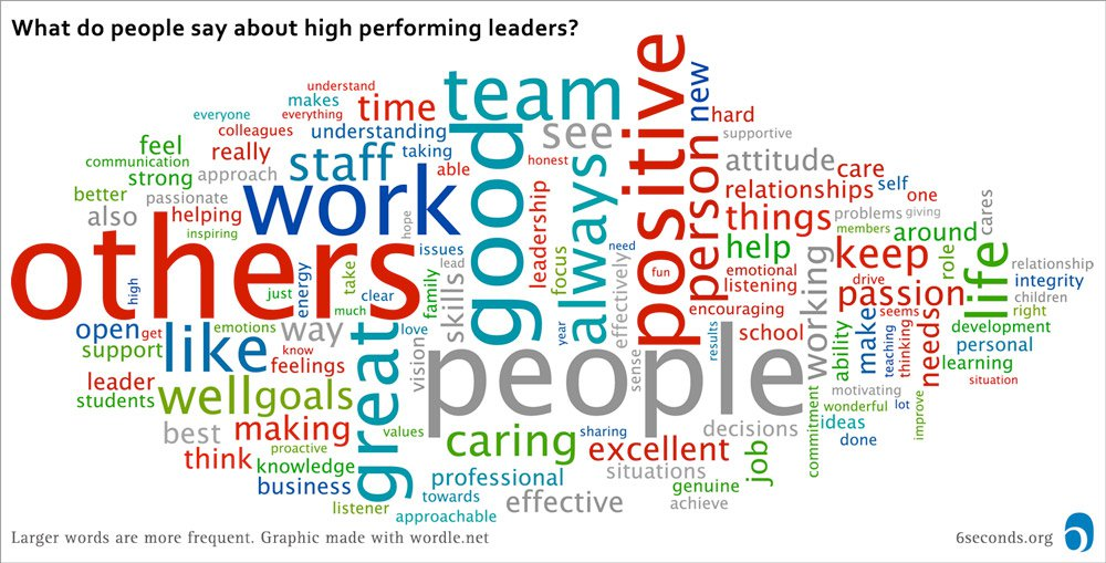 leader-wordle2