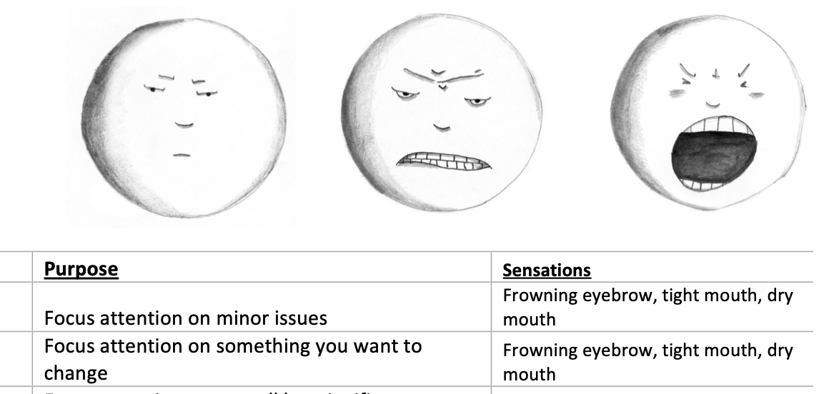 And feelings emotions of How to